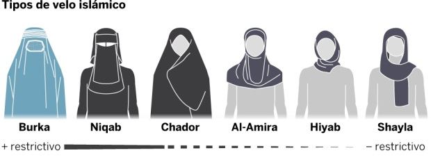 velo islam